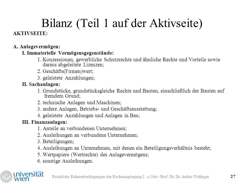 Rechtliche Rahmenbedingungen der Rechnungslegung I / o.Univ.-Prof. Dr. Dr. Arthur Weilinger 27 Bilanz (Teil 1 auf der Aktivseite) AKTIVSEITE: A. Anlag