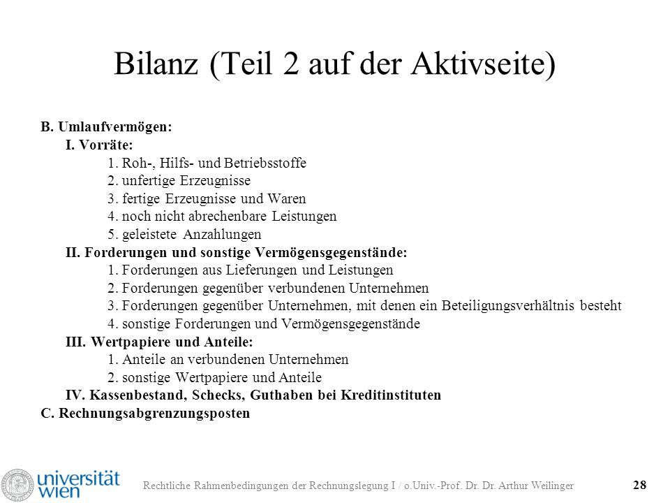 Rechtliche Rahmenbedingungen der Rechnungslegung I / o.Univ.-Prof. Dr. Dr. Arthur Weilinger 28 Bilanz (Teil 2 auf der Aktivseite) B. Umlaufvermögen: I