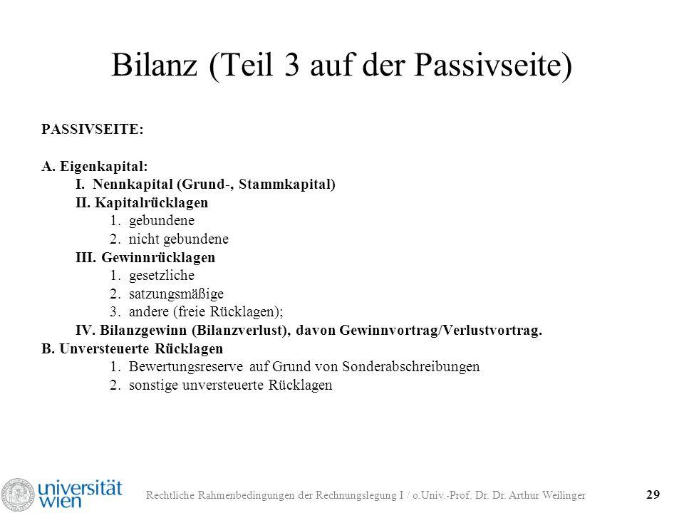 Rechtliche Rahmenbedingungen der Rechnungslegung I / o.Univ.-Prof. Dr. Dr. Arthur Weilinger 29 Bilanz (Teil 3 auf der Passivseite) PASSIVSEITE: A. Eig