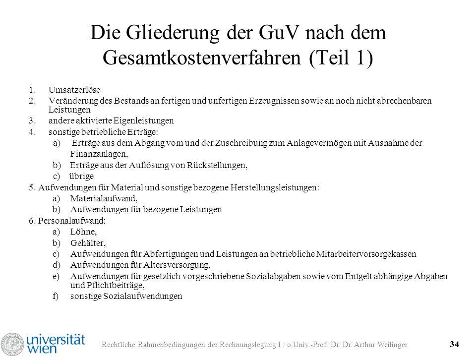 Rechtliche Rahmenbedingungen der Rechnungslegung I / o.Univ.-Prof. Dr. Dr. Arthur Weilinger 34 Die Gliederung der GuV nach dem Gesamtkostenverfahren (