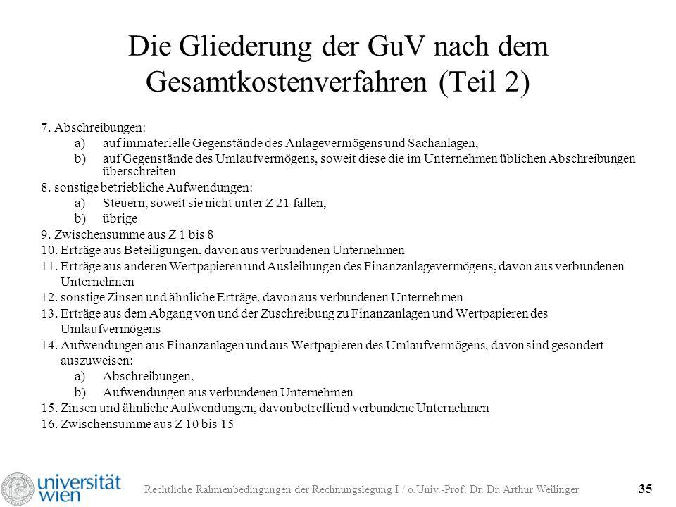 Rechtliche Rahmenbedingungen der Rechnungslegung I / o.Univ.-Prof. Dr. Dr. Arthur Weilinger 35 Die Gliederung der GuV nach dem Gesamtkostenverfahren (