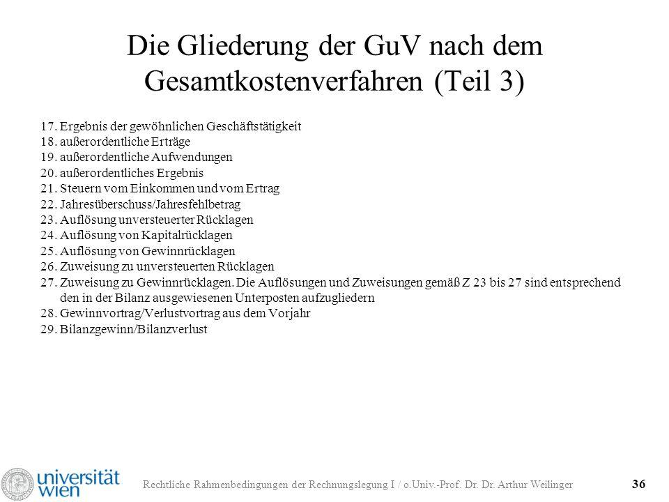Rechtliche Rahmenbedingungen der Rechnungslegung I / o.Univ.-Prof. Dr. Dr. Arthur Weilinger 36 Die Gliederung der GuV nach dem Gesamtkostenverfahren (