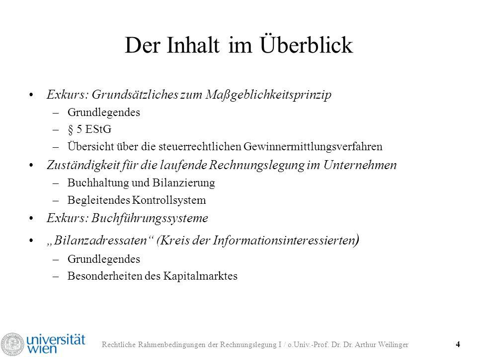 Rechtliche Rahmenbedingungen der Rechnungslegung I / o.Univ.-Prof. Dr. Dr. Arthur Weilinger 4 Der Inhalt im Überblick Exkurs: Grundsätzliches zum Maßg