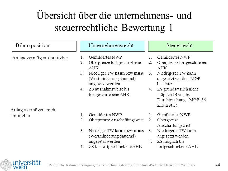 Rechtliche Rahmenbedingungen der Rechnungslegung I / o.Univ.-Prof. Dr. Dr. Arthur Weilinger 44 Übersicht über die unternehmens- und steuerrechtliche B