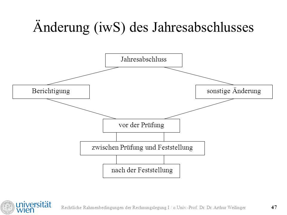Rechtliche Rahmenbedingungen der Rechnungslegung I / o.Univ.-Prof. Dr. Dr. Arthur Weilinger 47 Änderung (iwS) des Jahresabschlusses Jahresabschluss Be