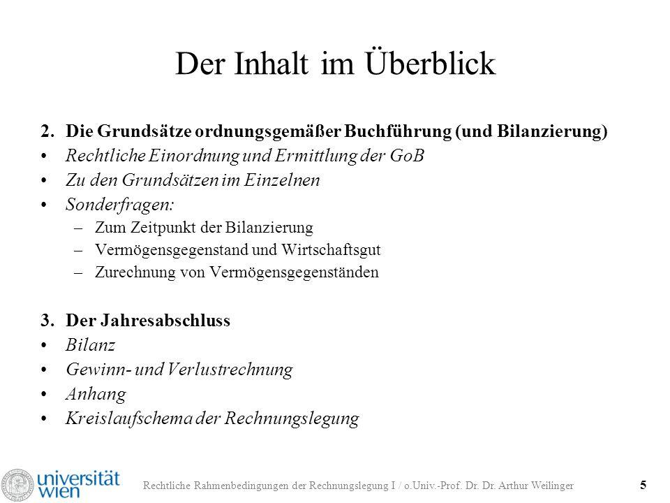 Rechtliche Rahmenbedingungen der Rechnungslegung I / o.Univ.-Prof. Dr. Dr. Arthur Weilinger 5 Der Inhalt im Überblick 2.Die Grundsätze ordnungsgemäßer