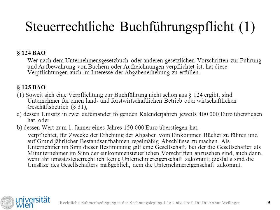 Rechtliche Rahmenbedingungen der Rechnungslegung I / o.Univ.-Prof. Dr. Dr. Arthur Weilinger 9 Steuerrechtliche Buchführungspflicht (1) § 124 BAO Wer n