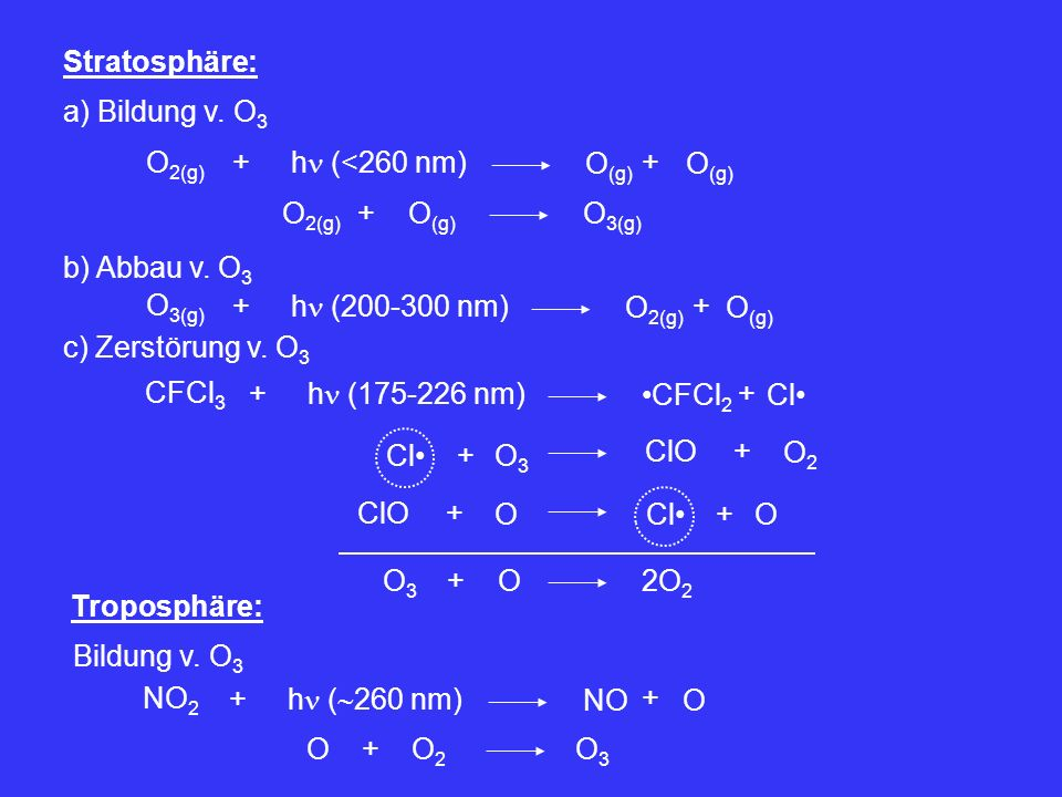 Stratosphäre: a) Bildung v. O 3 O 2(g) + h (<260 nm) O (g) + +O 2(g) O (g) O 3(g) b) Abbau v. O 3 O 3(g) + h (200-300 nm) O (g) O 2(g) + c) Zerstörung