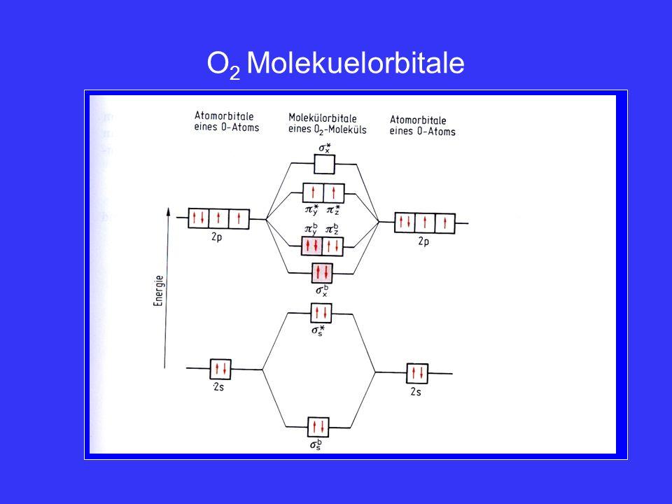 Koordinative Bindung Das bindende Elektronenpaar stammt nur von einem der beiden Bindungspartner.