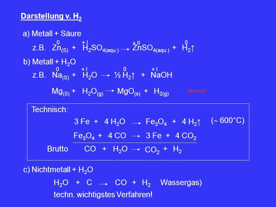 Zn (S) +H 2 SO 4(aqu.) H 2 +ZnSO 4(aqu.) Darstellung v. H 2 a) Metall + Säure z.B. 0+ I + II 0 b) Metall + H 2 O Na (S) +H2OH2O½ H 2 +NaOHz.B. 0+ I0 M