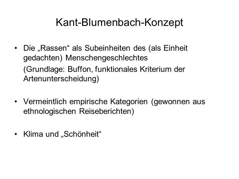 Kant-Blumenbach-Konzept Die Rassen als Subeinheiten des (als Einheit gedachten) Menschengeschlechtes (Grundlage: Buffon, funktionales Kriterium der Ar