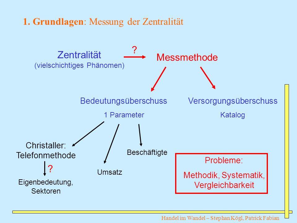 Handel im Wandel – Stephan Kögl, Patrick Fabian 1. Grundlagen: Messung der Zentralität Zentralität (vielschichtiges Phänomen) Messmethode ? Bedeutungs