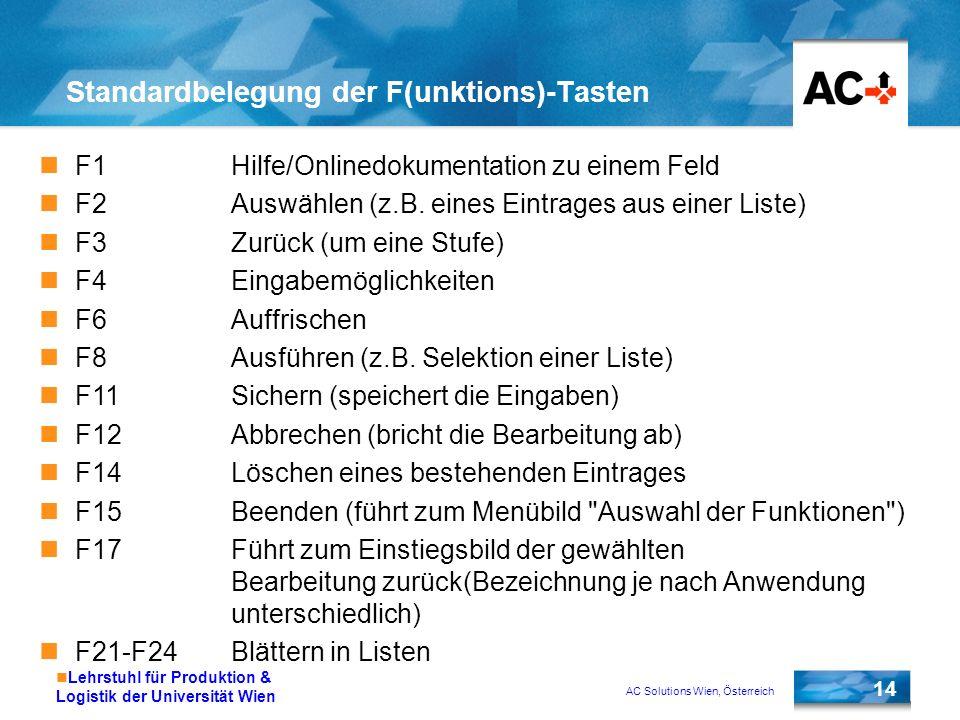 AC Solutions Wien, Österreich 14 Lehrstuhl für Produktion & Logistik der Universität Wien Standardbelegung der F(unktions)-Tasten F1Hilfe/Onlinedokume