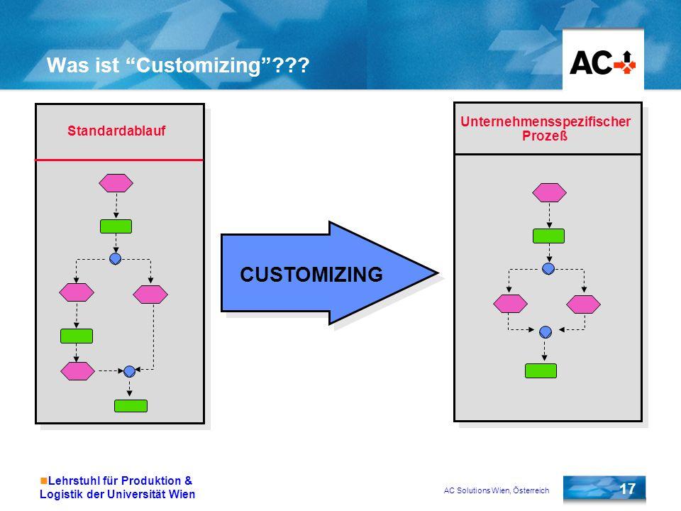 AC Solutions Wien, Österreich 17 Lehrstuhl für Produktion & Logistik der Universität Wien Was ist Customizing??? Standardablauf Unternehmensspezifisch