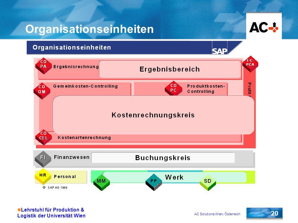 AC Solutions Wien, Österreich 20 Lehrstuhl für Produktion & Logistik der Universität Wien Organisationseinheiten