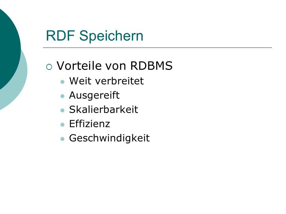 RDF Speichern Vorteile von RDBMS Weit verbreitet Ausgereift Skalierbarkeit Effizienz Geschwindigkeit