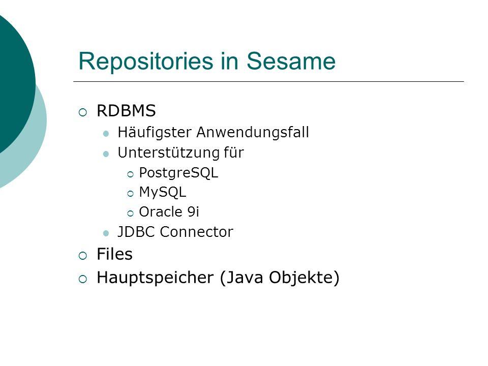 Repositories in Sesame RDBMS Häufigster Anwendungsfall Unterstützung für PostgreSQL MySQL Oracle 9i JDBC Connector Files Hauptspeicher (Java Objekte)