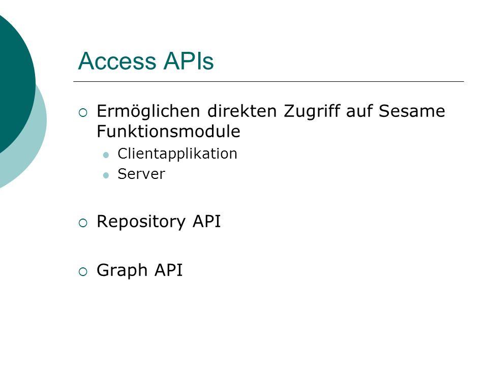 Access APIs Ermöglichen direkten Zugriff auf Sesame Funktionsmodule Clientapplikation Server Repository API Graph API