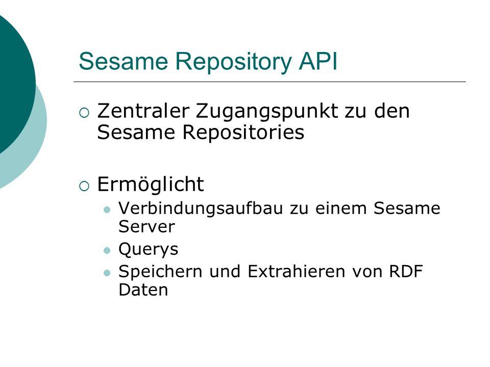 Sesame Repository API Zentraler Zugangspunkt zu den Sesame Repositories Ermöglicht Verbindungsaufbau zu einem Sesame Server Querys Speichern und Extra