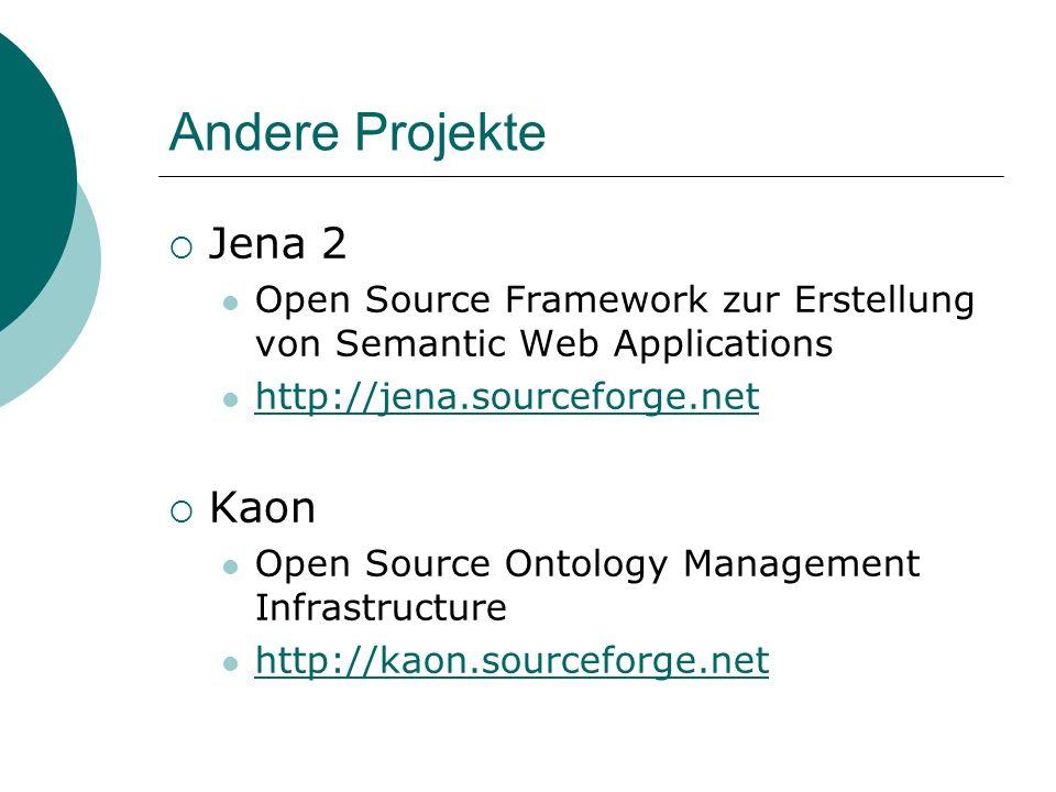 Andere Projekte Jena 2 Open Source Framework zur Erstellung von Semantic Web Applications http://jena.sourceforge.net Kaon Open Source Ontology Manage