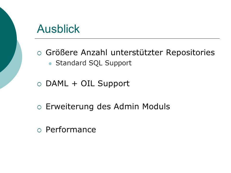Ausblick Größere Anzahl unterstützter Repositories Standard SQL Support DAML + OIL Support Erweiterung des Admin Moduls Performance