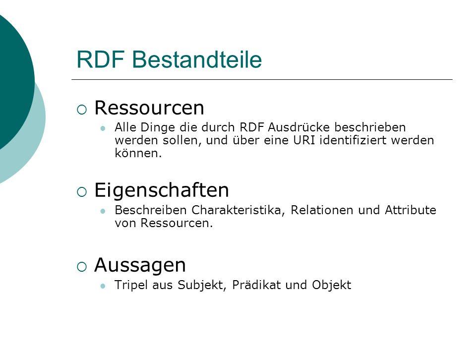 RDF Bestandteile Ressourcen Alle Dinge die durch RDF Ausdrücke beschrieben werden sollen, und über eine URI identifiziert werden können. Eigenschaften