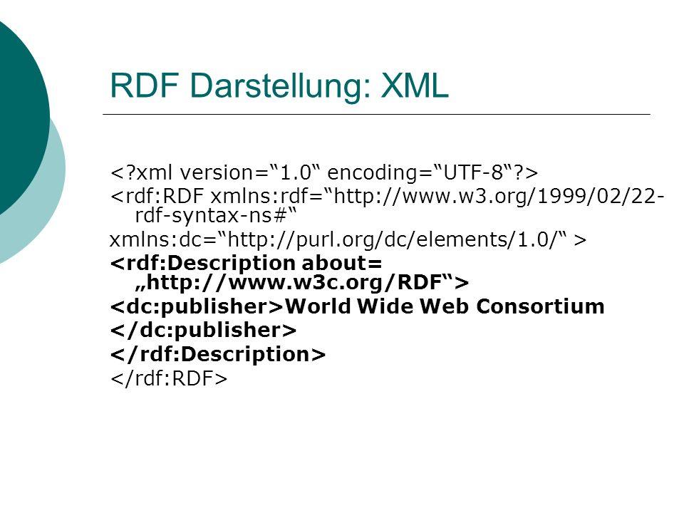 RDF Darstellung: XML <rdf:RDF xmlns:rdf=http://www.w3.org/1999/02/22- rdf-syntax-ns# xmlns:dc=http://purl.org/dc/elements/1.0/ > World Wide Web Consor