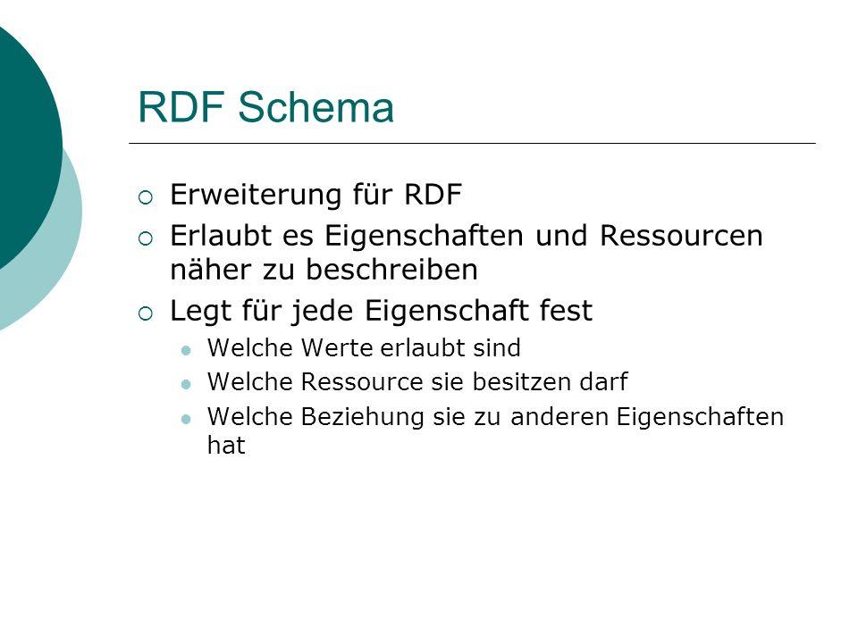 RDF Schema Erweiterung für RDF Erlaubt es Eigenschaften und Ressourcen näher zu beschreiben Legt für jede Eigenschaft fest Welche Werte erlaubt sind W