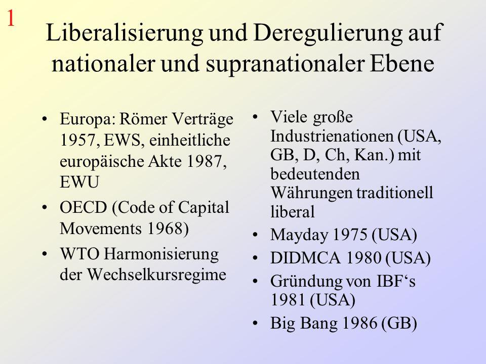 Liberalisierung und Deregulierung auf nationaler und supranationaler Ebene Europa: Römer Verträge 1957, EWS, einheitliche europäische Akte 1987, EWU OECD (Code of Capital Movements 1968) WTO Harmonisierung der Wechselkursregime Viele große Industrienationen (USA, GB, D, Ch, Kan.) mit bedeutenden Währungen traditionell liberal Mayday 1975 (USA) DIDMCA 1980 (USA) Gründung von IBFs 1981 (USA) Big Bang 1986 (GB) 1