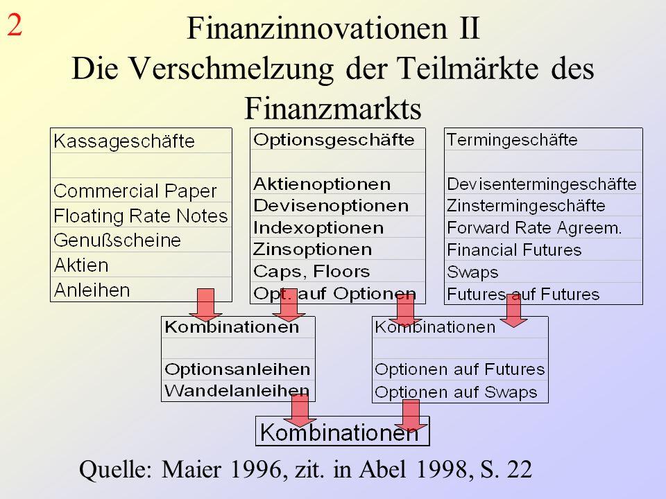 Finanzinnovationen II Die Verschmelzung der Teilmärkte des Finanzmarkts Quelle: Maier 1996, zit.