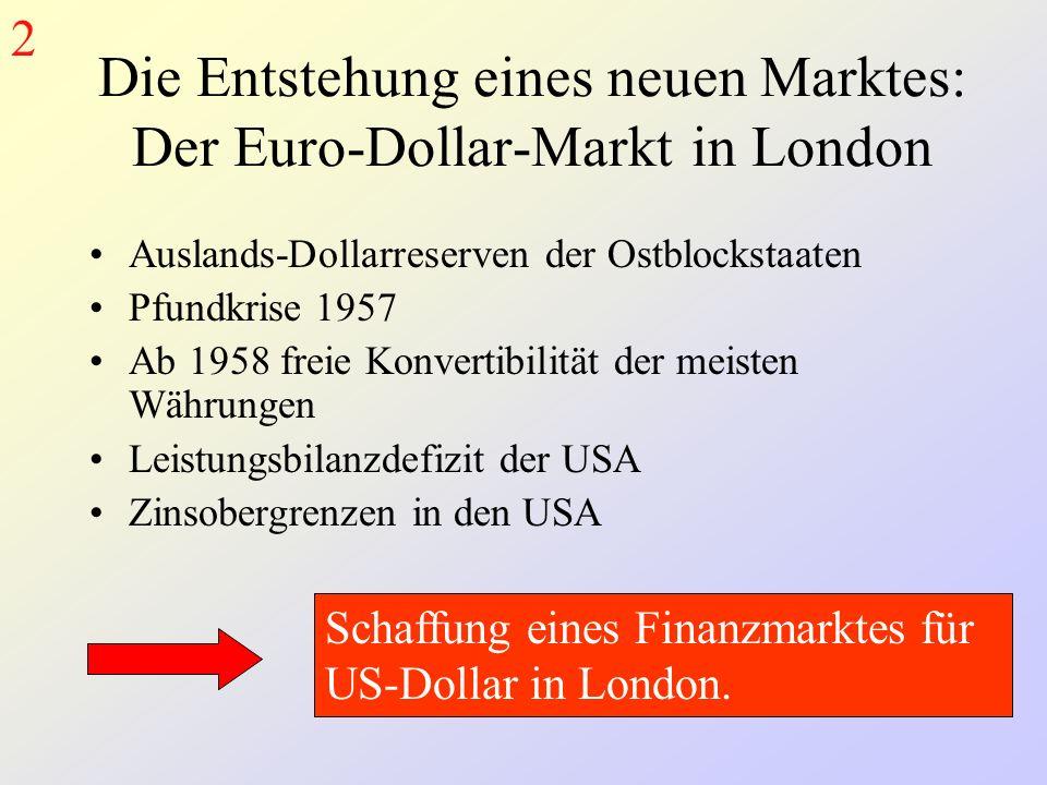 Die Entstehung eines neuen Marktes: Der Euro-Dollar-Markt in London Auslands-Dollarreserven der Ostblockstaaten Pfundkrise 1957 Ab 1958 freie Konvertibilität der meisten Währungen Leistungsbilanzdefizit der USA Zinsobergrenzen in den USA Schaffung eines Finanzmarktes für US-Dollar in London.