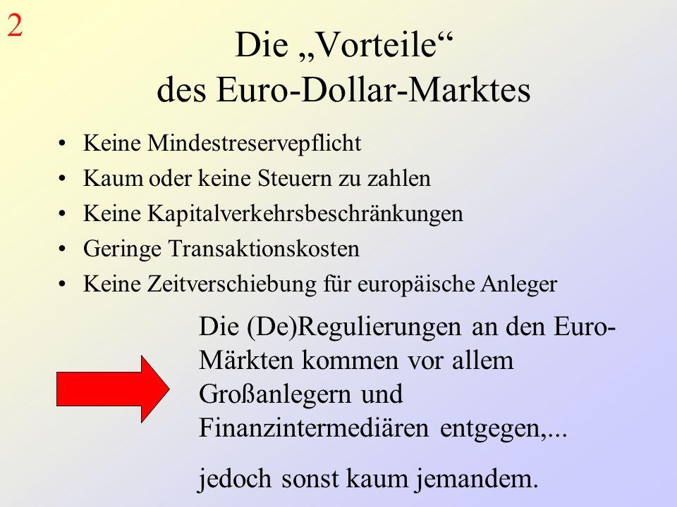 Die Vorteile des Euro-Dollar-Marktes Keine Mindestreservepflicht Kaum oder keine Steuern zu zahlen Keine Kapitalverkehrsbeschränkungen Geringe Transaktionskosten Keine Zeitverschiebung für europäische Anleger Die (De)Regulierungen an den Euro- Märkten kommen vor allem Großanlegern und Finanzintermediären entgegen,...