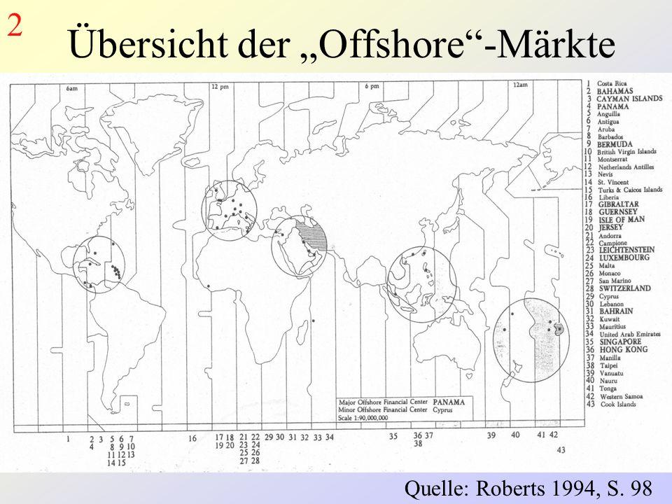 Übersicht der Offshore-Märkte 2 Quelle: Roberts 1994, S. 98