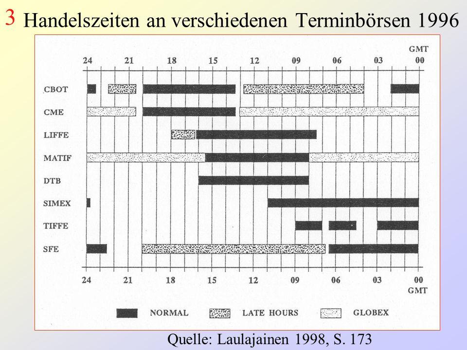 Handelszeiten an verschiedenen Terminbörsen 1996 3 Quelle: Laulajainen 1998, S. 173