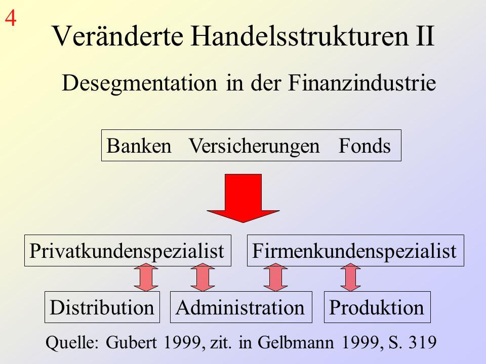 Veränderte Handelsstrukturen II Desegmentation in der Finanzindustrie Banken Versicherungen Fonds PrivatkundenspezialistFirmenkundenspezialist AdministrationDistributionProduktion Quelle: Gubert 1999, zit.