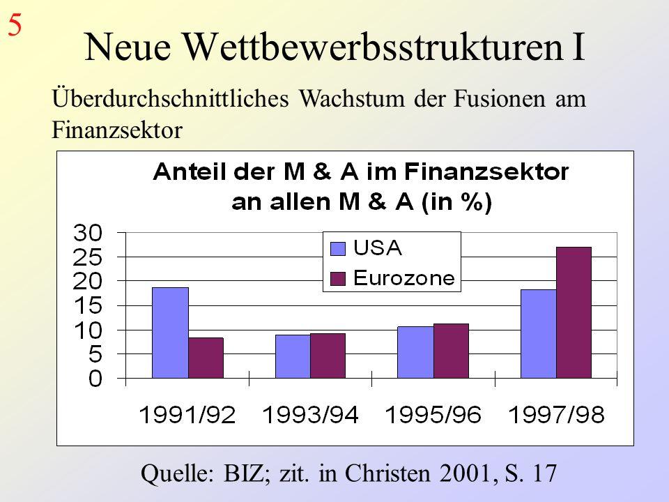 Neue Wettbewerbsstrukturen I Überdurchschnittliches Wachstum der Fusionen am Finanzsektor Quelle: BIZ; zit.