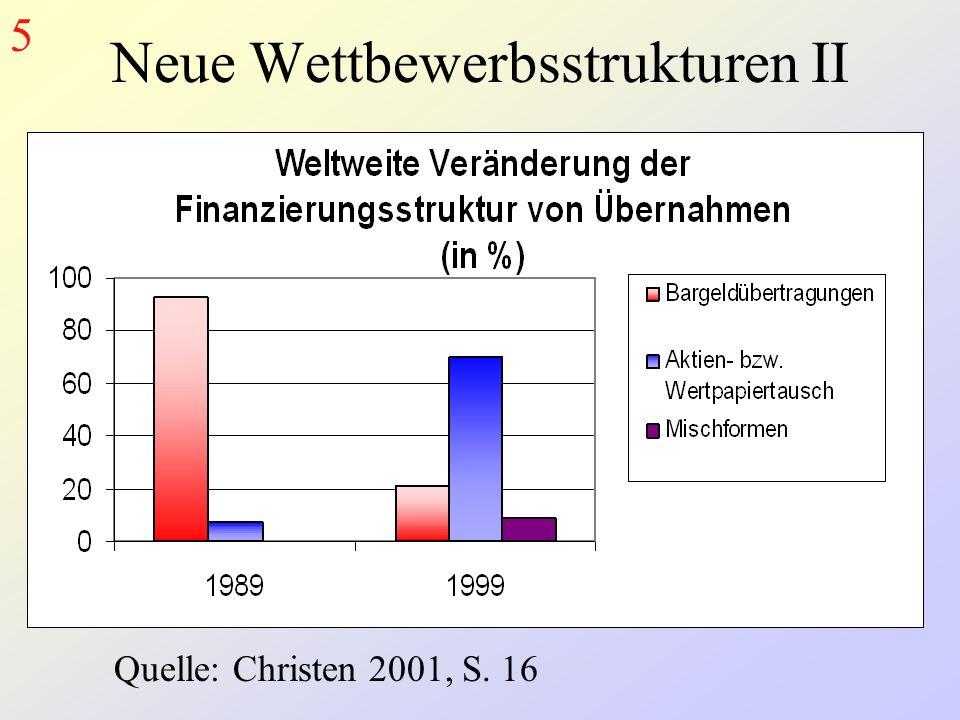 Neue Wettbewerbsstrukturen II Quelle: Christen 2001, S. 16 5