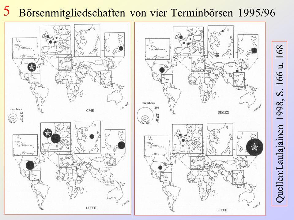 Börsenmitgliedschaften von vier Terminbörsen 1995/96 Quellen:Laulajainen 1998, S. 166 u. 168 5