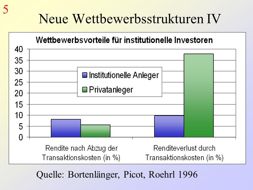 Neue Wettbewerbsstrukturen IV Quelle: Bortenlänger, Picot, Roehrl 1996 5