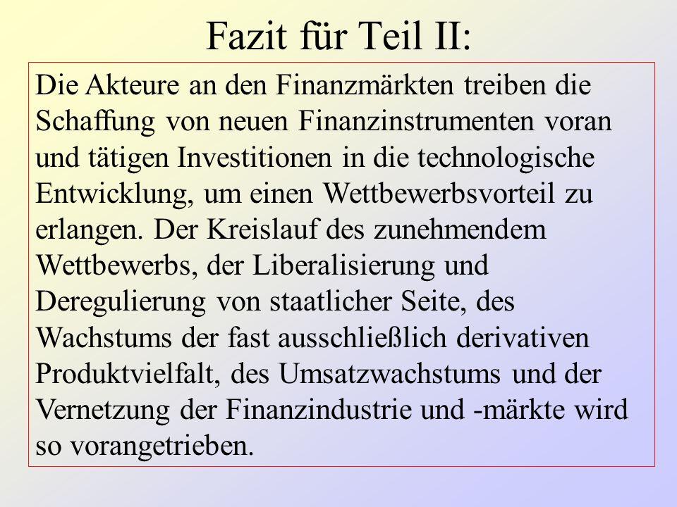 Fazit für Teil II: Die Akteure an den Finanzmärkten treiben die Schaffung von neuen Finanzinstrumenten voran und tätigen Investitionen in die technologische Entwicklung, um einen Wettbewerbsvorteil zu erlangen.