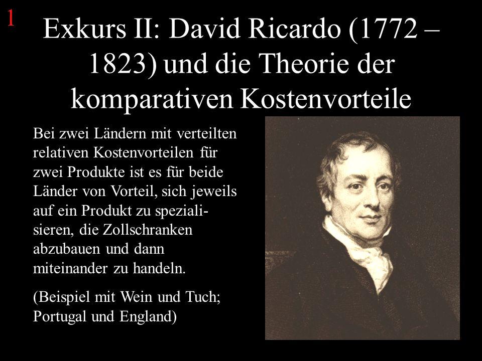 Exkurs II: David Ricardo (1772 – 1823) und die Theorie der komparativen Kostenvorteile Bei zwei Ländern mit verteilten relativen Kostenvorteilen für zwei Produkte ist es für beide Länder von Vorteil, sich jeweils auf ein Produkt zu speziali- sieren, die Zollschranken abzubauen und dann miteinander zu handeln.