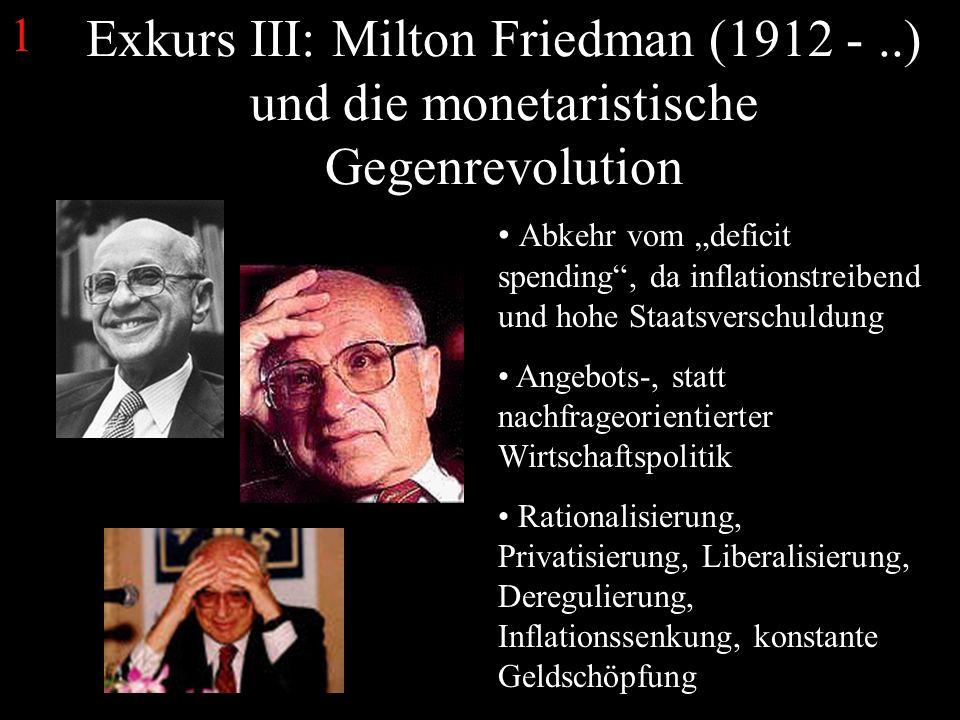Exkurs III: Milton Friedman (1912 -..) und die monetaristische Gegenrevolution Abkehr vom deficit spending, da inflationstreibend und hohe Staatsverschuldung Angebots-, statt nachfrageorientierter Wirtschaftspolitik Rationalisierung, Privatisierung, Liberalisierung, Deregulierung, Inflationssenkung, konstante Geldschöpfung 1