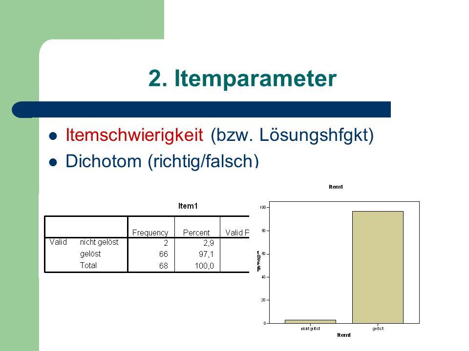 2. Itemparameter Itemschwierigkeit (bzw. Lösungshfgkt) Dichotom (richtig/falsch)