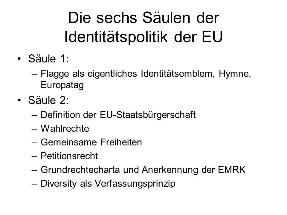 Die sechs Säulen der Identitätspolitik der EU Säule 1: –Flagge als eigentliches Identitätsemblem, Hymne, Europatag Säule 2: –Definition der EU-Staatsb