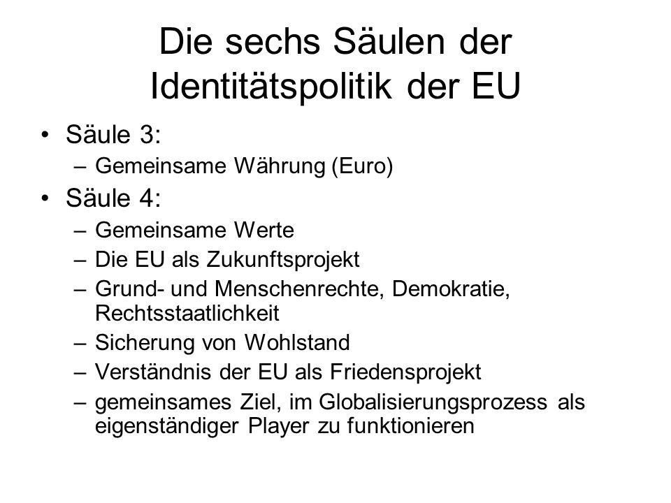 Die sechs Säulen der Identitätspolitik der EU Säule 3: –Gemeinsame Währung (Euro) Säule 4: –Gemeinsame Werte –Die EU als Zukunftsprojekt –Grund- und M