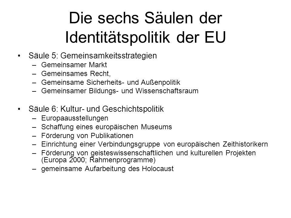 Die sechs Säulen der Identitätspolitik der EU Säule 5: Gemeinsamkeitsstrategien –Gemeinsamer Markt –Gemeinsames Recht, –Gemeinsame Sicherheits- und Au