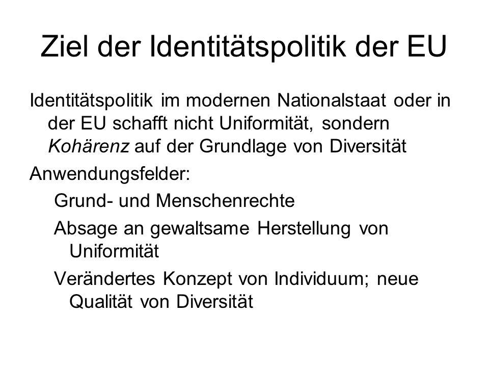 Ziel der Identitätspolitik der EU Identitätspolitik im modernen Nationalstaat oder in der EU schafft nicht Uniformität, sondern Kohärenz auf der Grund