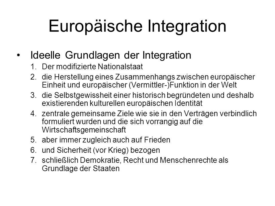 Europäische Integration Ideelle Grundlagen der Integration 1.Der modifizierte Nationalstaat 2.die Herstellung eines Zusammenhangs zwischen europäische
