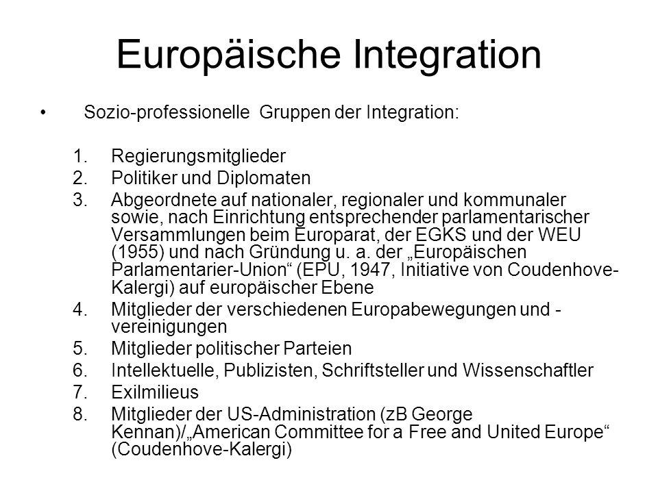 Europäische Integration Sozio-professionelle Gruppen der Integration: 1.Regierungsmitglieder 2.Politiker und Diplomaten 3.Abgeordnete auf nationaler,
