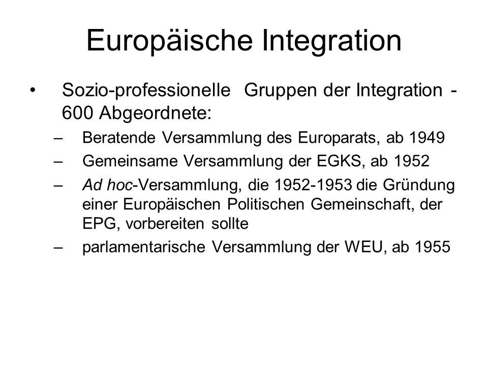 Europäische Integration Sozio-professionelle Gruppen der Integration - 600 Abgeordnete: –Beratende Versammlung des Europarats, ab 1949 –Gemeinsame Ver